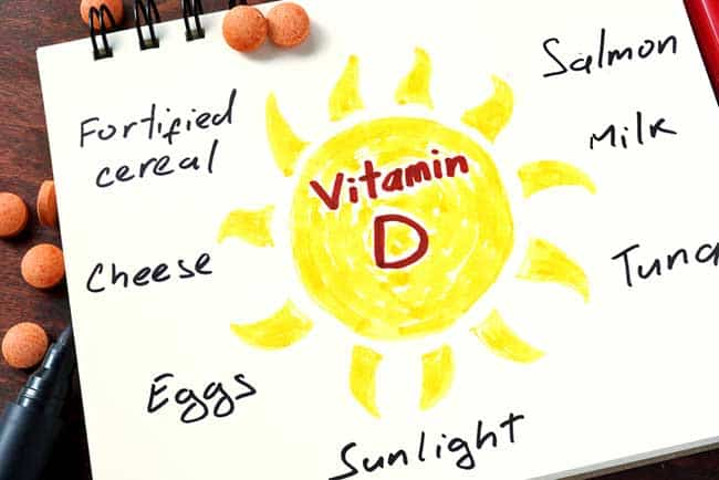 Good Sources of Vitamin D